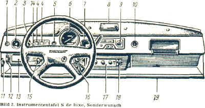 Bild 2 Instrumententafel