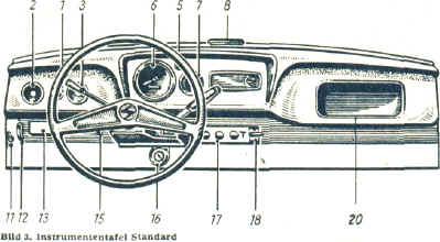 Bild 3 Instrumententafel