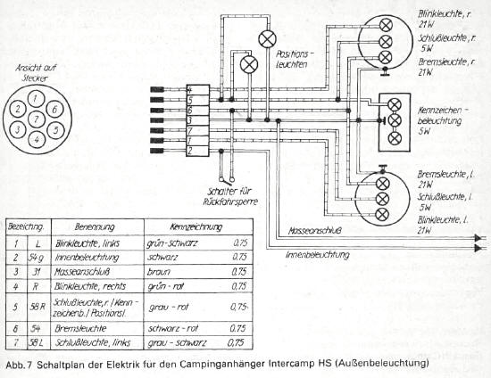 Ziemlich Schaltplan Für Lkw Zum Anhänger Bilder - Elektrische ...